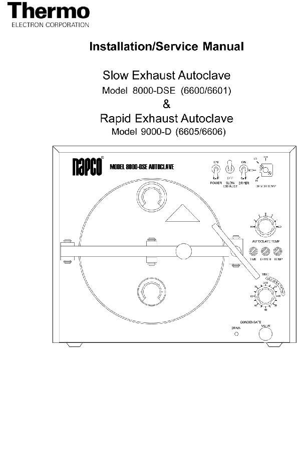 Cox Dry Heat Sterilizer  The World U0026 39 S Fastest